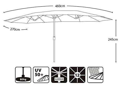 Aluminium Doppelsonnenschirm Marktschirm Gartenschirm Terrassenschirm - 6